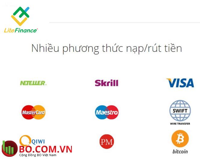 Cổng thanh toán đa dạng tại LiteFinance