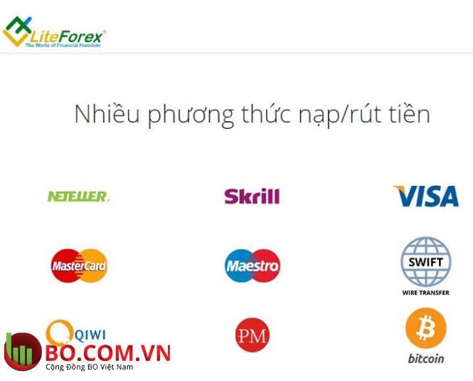 Cổng thanh toán đa dạng tại LiteForex