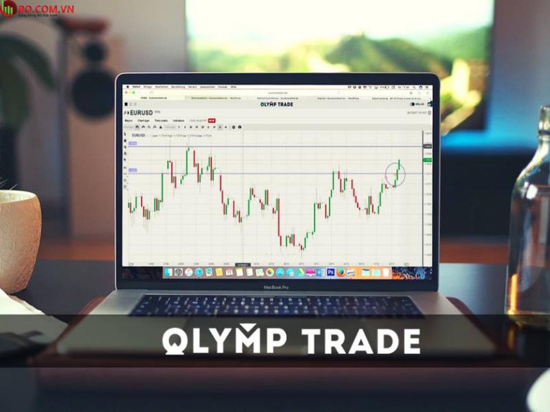 Olymp Trade có là sàn giao dịch quyền chọn nhị phân uy tín?