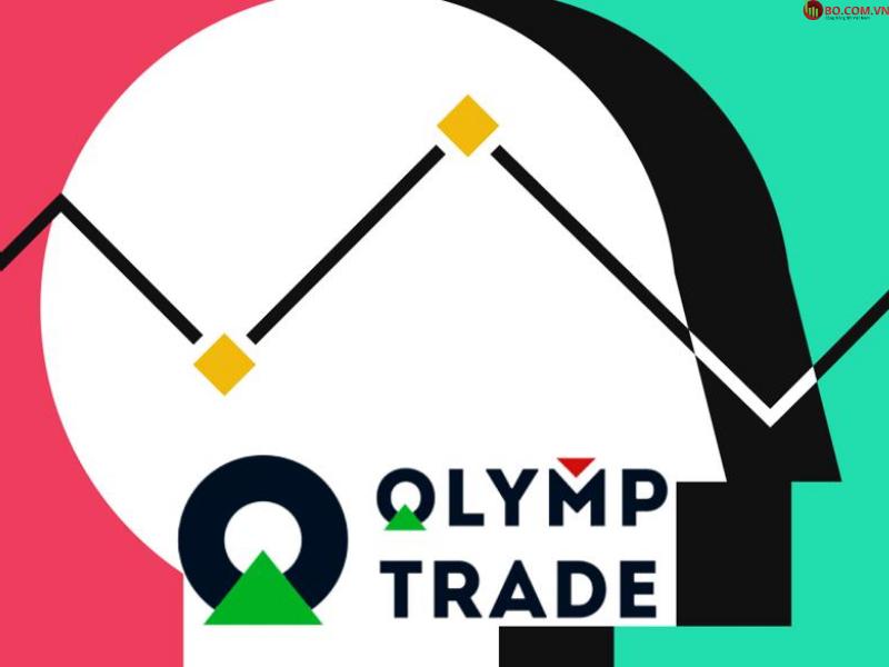 Sàn quyền chọn nhị phân Olymp Trade