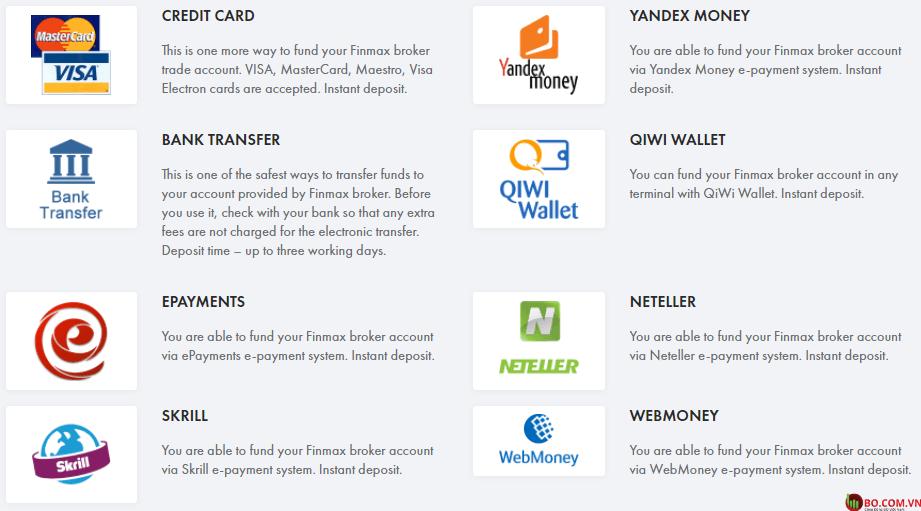 Các phương thức nạp rút tiền tại Finmax