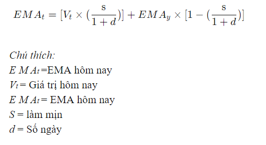 Công thức tính đường EMA