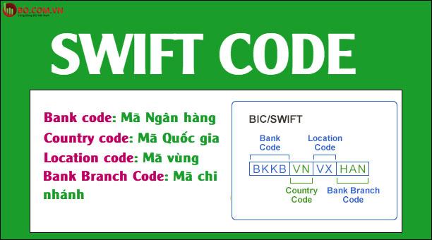 Swift code techcombank là gì