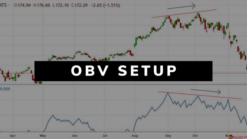 Ứng dụng chỉ báo OBV vào phân tích nhị phân
