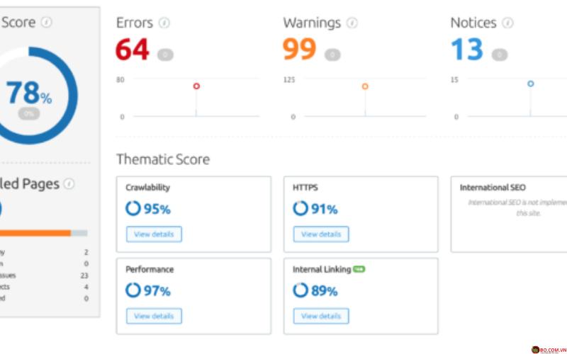 Các dữ liệu về việc truy cập sẽ được thống kê giúp bạn dễ dàng điều chỉnh thích hợp