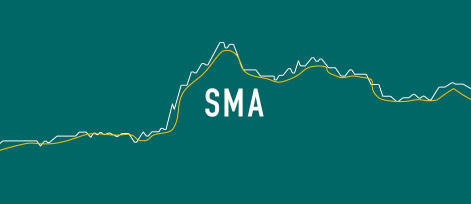 Chỉ báo SMA là gì?