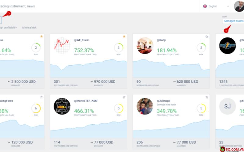 Nền tảng giao dịch xã hội LiteForex