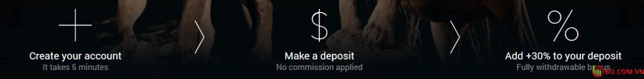 Thưởng tiền gửi Ayrex