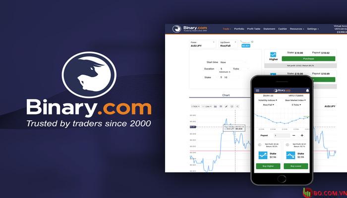 Binary.com là gì Nền tảng di động Binary