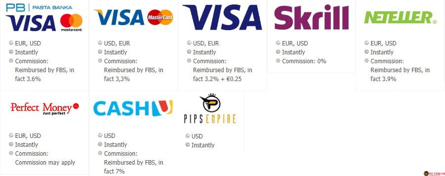 Các hình thức thanh toán tại GlobalTrader365