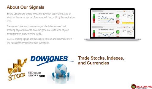 Giao dịch quyền chọn nhị phân bằng Dow Jones Index