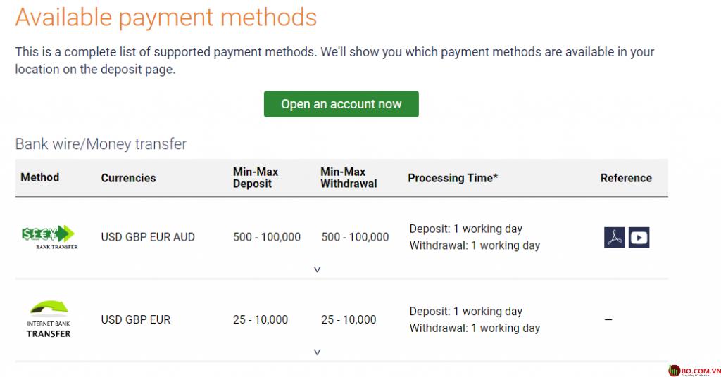 Giao diện thanh toán tại Deriv.com