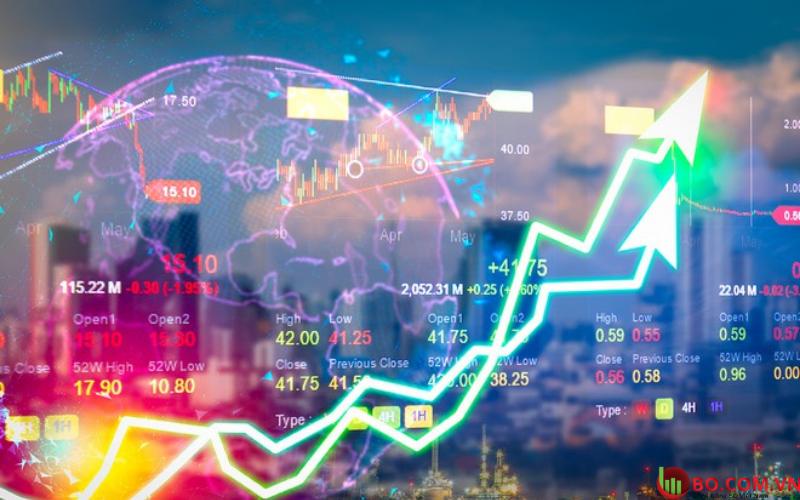 Hợp đồng tương lai Hoa Kỳ tăng giá