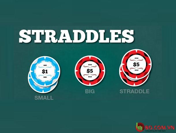 Straddles là gì?