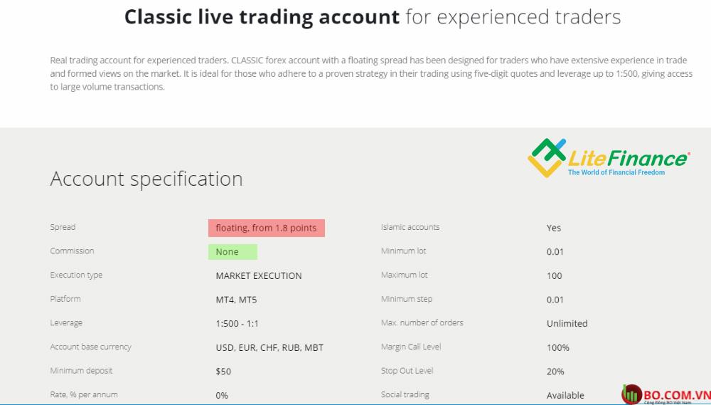 Tài khoản Classic của LiteFinance