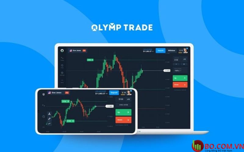 olymp trade là gì