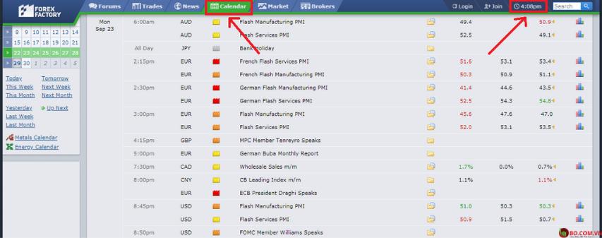 Cách sử dụng Forex Factory Việt Nam