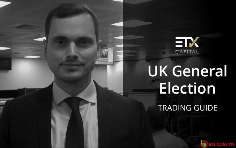 ETX Capital là gì