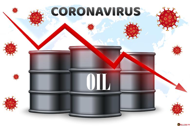Giá dầu thô hiện nay