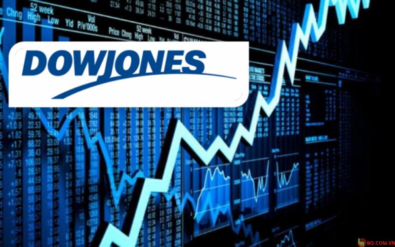 Tình hình hợp đồng tương lai Dow Jones