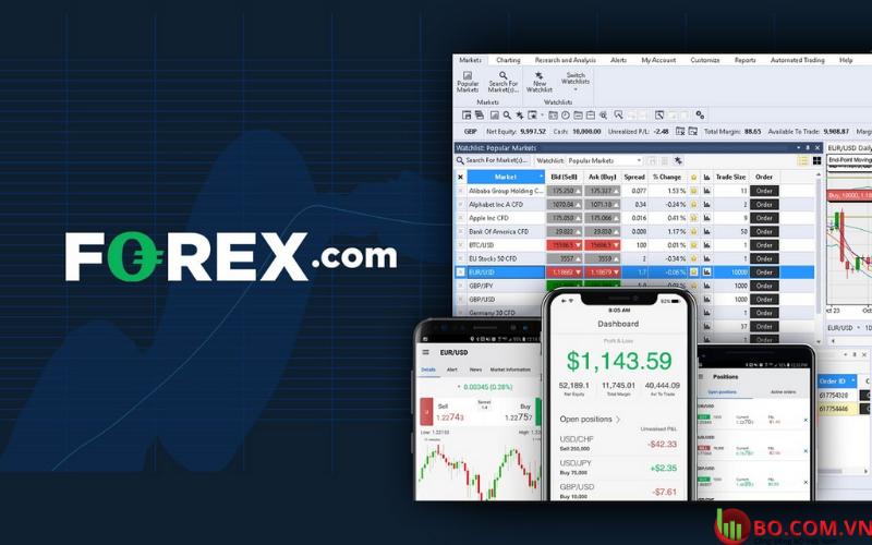 Đánh giá sàn Forex.com Forex.com review