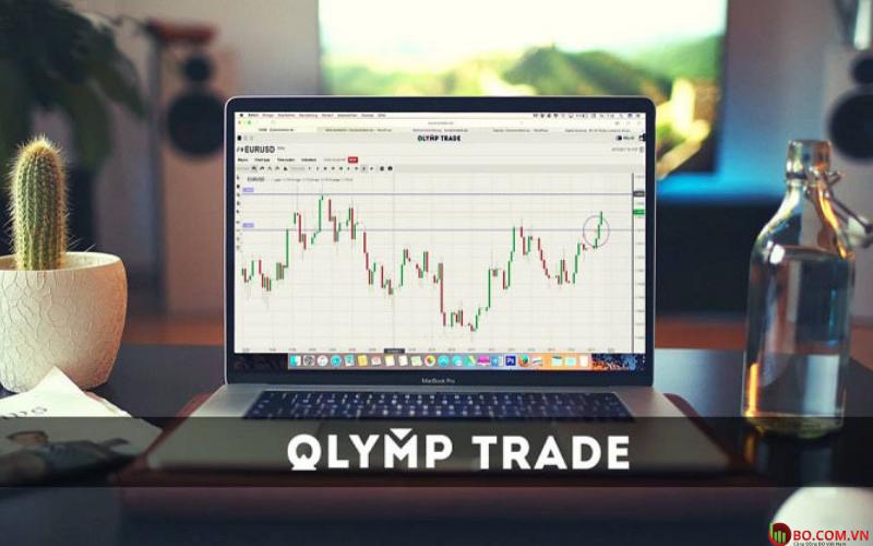 Đánh giá sàn Olymp Trade forex