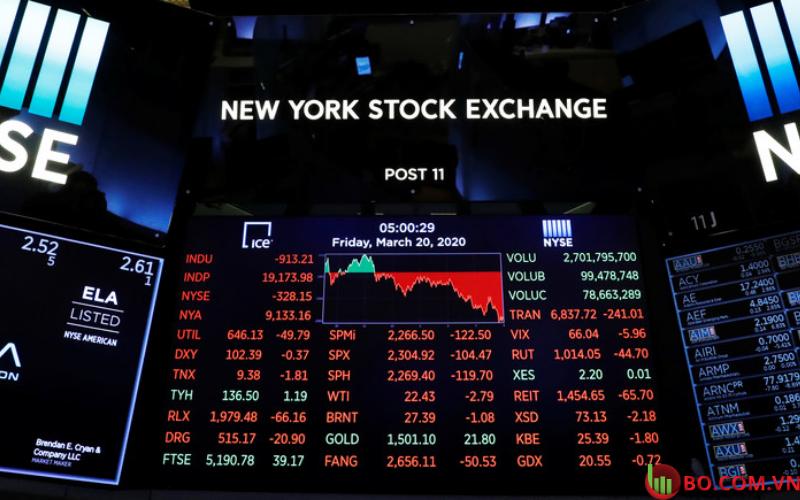 Cổ phiếu toàn cầu tăng trở lại