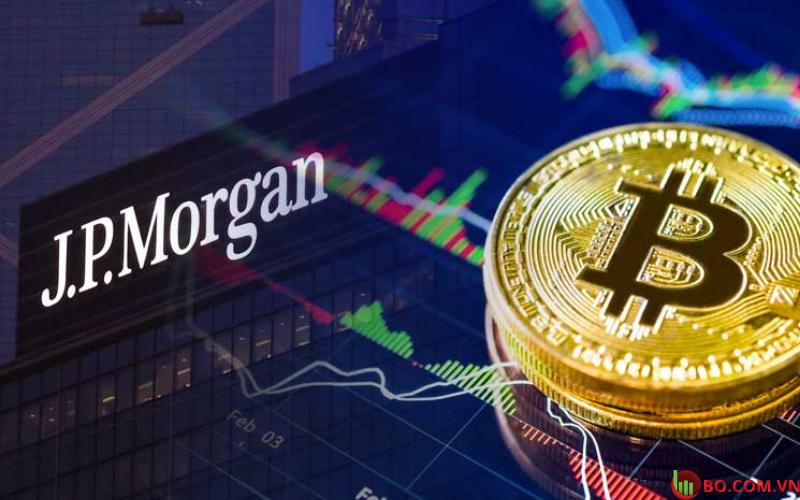 Giá đồng Bitcoin trong tương lai