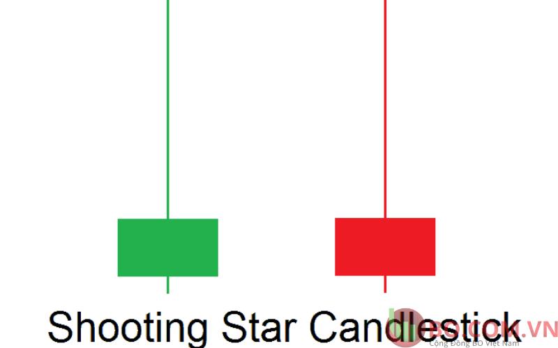 Mô hình nến Nhật Shooting Star