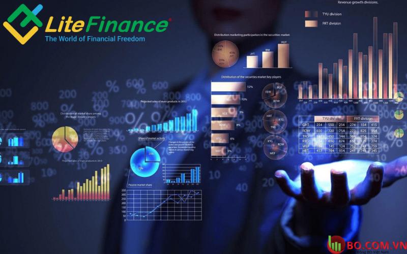 Review LiteFinance - Nhà môi giới ngoại hối hàng đầu