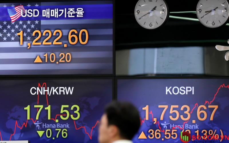 Thị trường Châu Á trở nên lộn xộn khi chứng khoán Mỹ đạt đỉnh do Biden nhậm chức