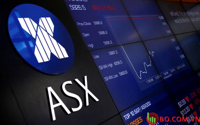 Các cổ phiếu Úc giảm đồng loạt