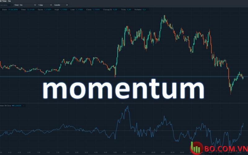 Chỉ báo Momentum là gì