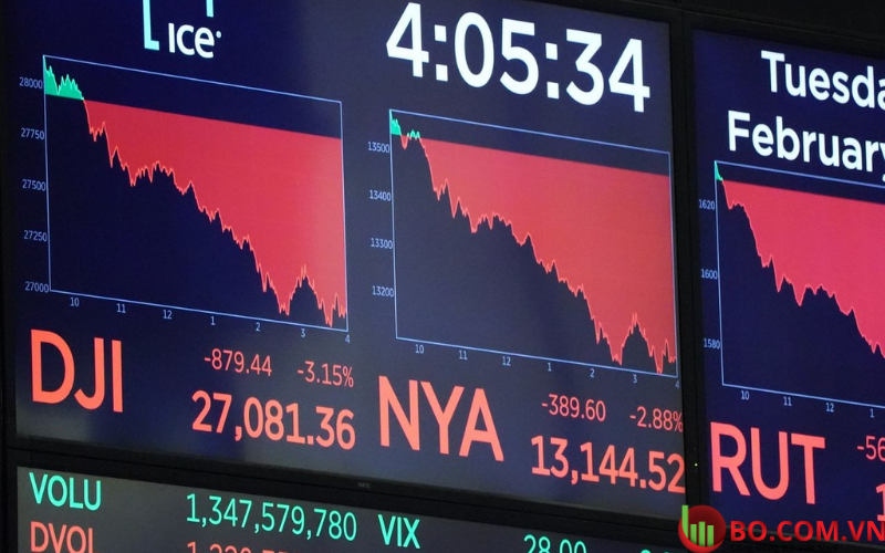 Chỉ số Dow tăng trở lại 2.2.2021