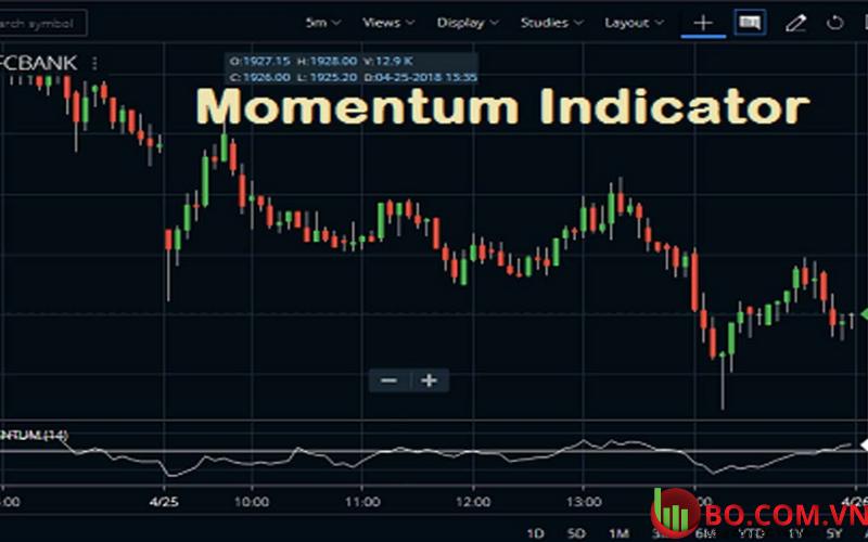 Momentum indicator là gì