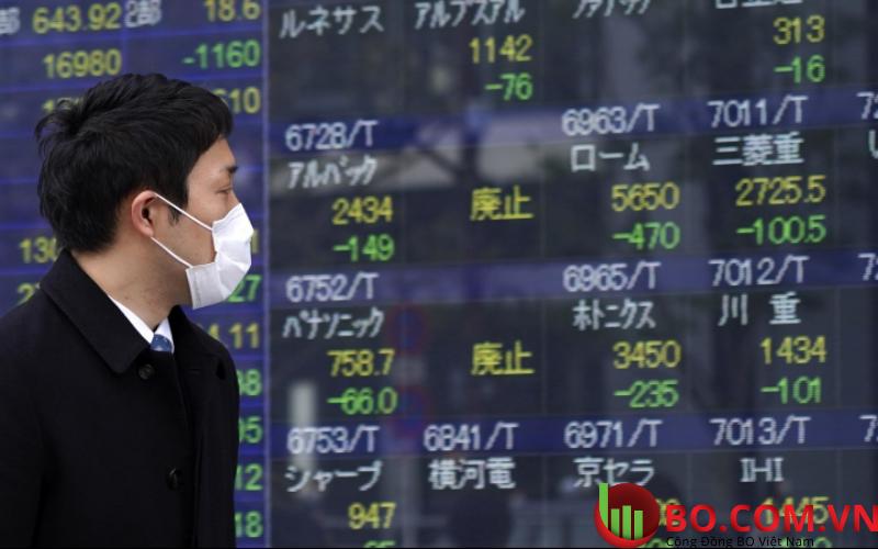 Chỉ số Nikkei 225 Nhật Bản tăng ngày 0103