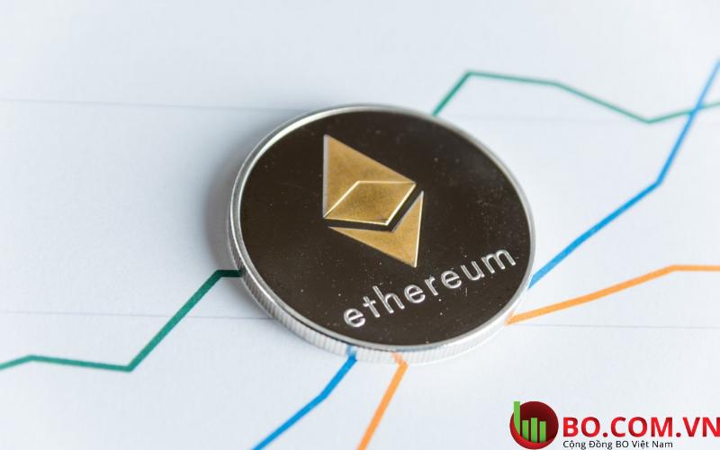 Ethereum giảm ngày 19.3.2021