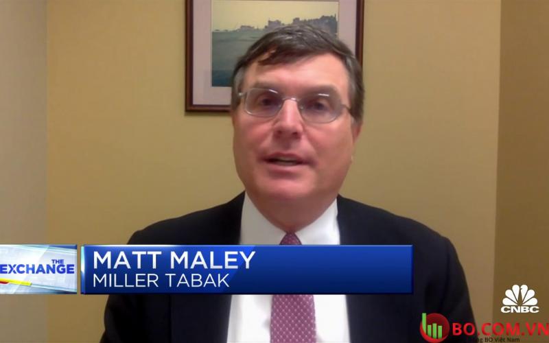 Matt Maley, giám đốc chiến lược thị trường tại Miller Tabak