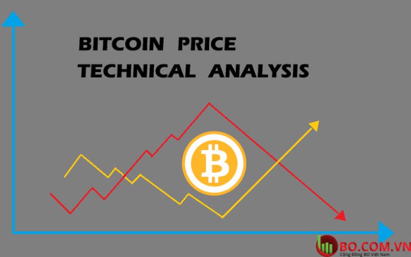 Phân tích giá bitcoin