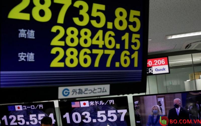 Thị trường Châu Á - Thái Bình Dương tăng 15.3.2021 trước cuộc họp của Fed