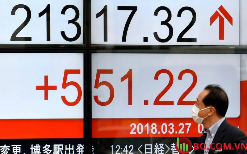 Thị trường Châu Á - Thái Bình Dương tăng cao ngày 12.3.2021