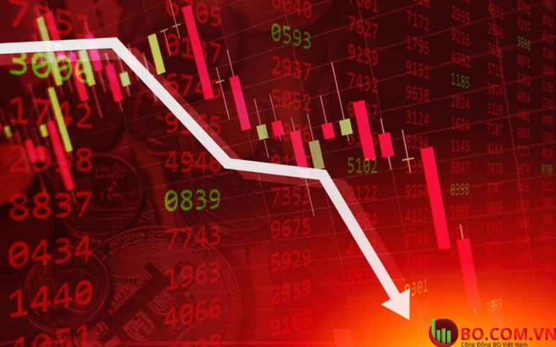 Thị trường châu Á Thái Bình Dương giảm