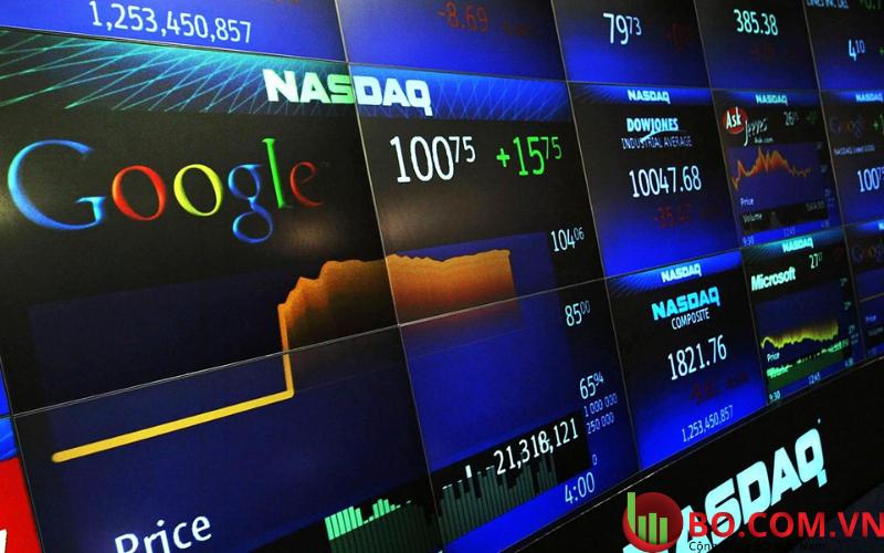 Trong khi Dow tăng thì các chỉ số Nasdaq và công nghệ trên đà giảm