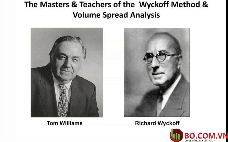 Ai là người phát minh ra VSA