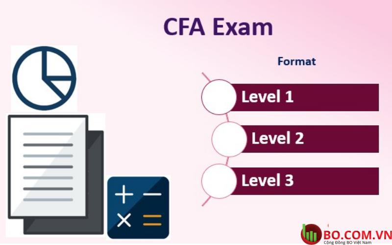 Chứng chỉ CFA là gì