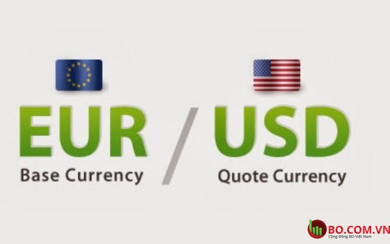 Chiến lược giao dịch tiền tệ 6.4.2021