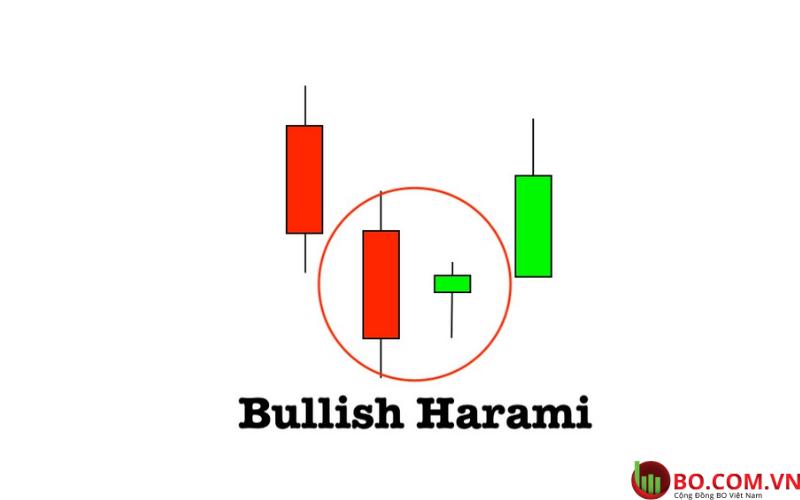 Mô hình nến Harami tăng giá