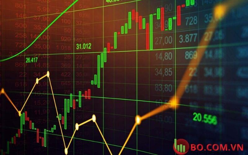 Có nên đầu tư Forex