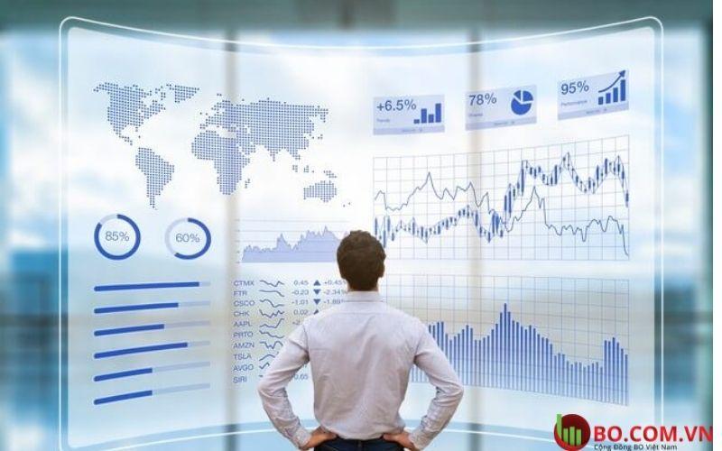 Thị trường tài chính quốc tế
