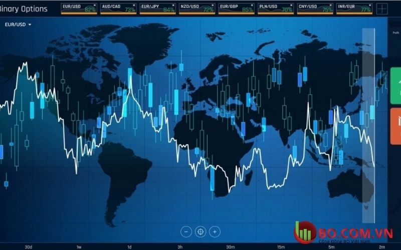 Vài nét về tình hình cổ phiếu châu Á